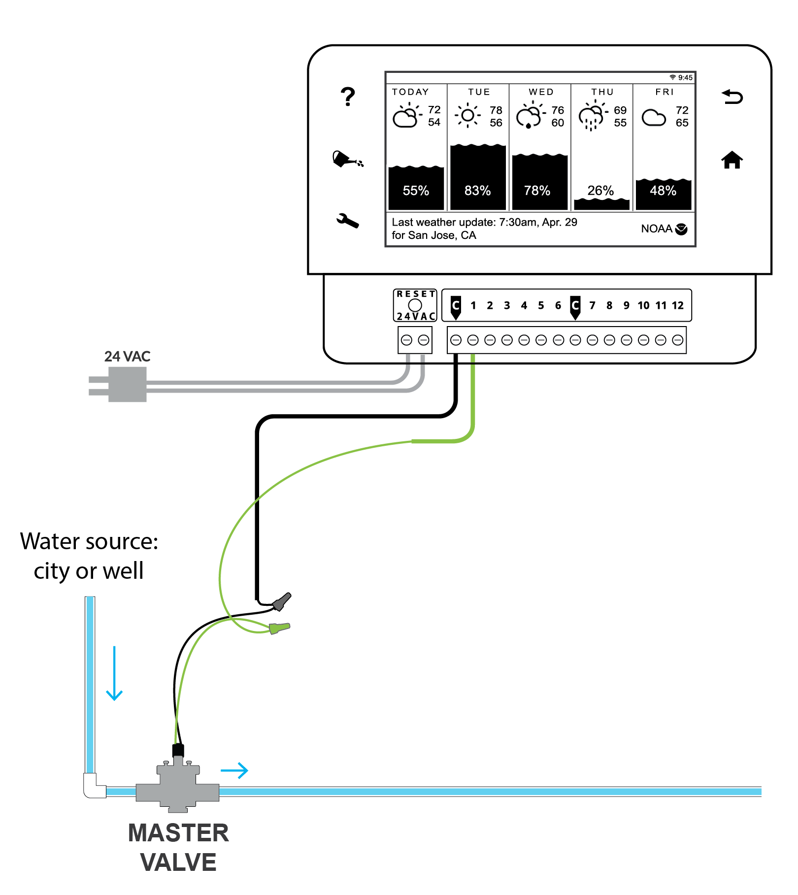 [CSDW_4250]   Master Valve and Pump Relay – RainMachine | 12 Relay Wiring Diagram |  | RainMachine