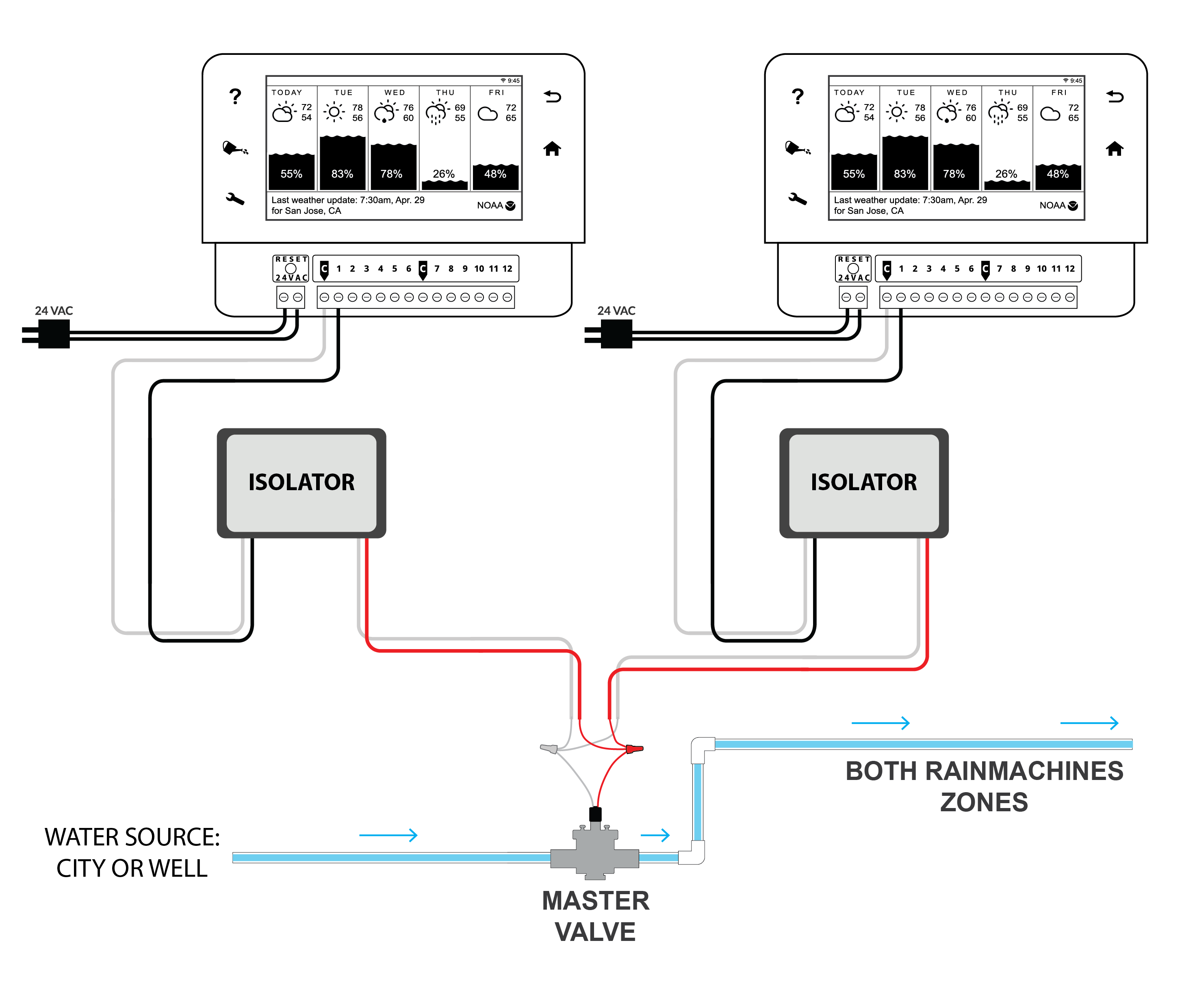 Wiring one master valve or pump to two controllers RainMachine – Isolator Wiring Diagram