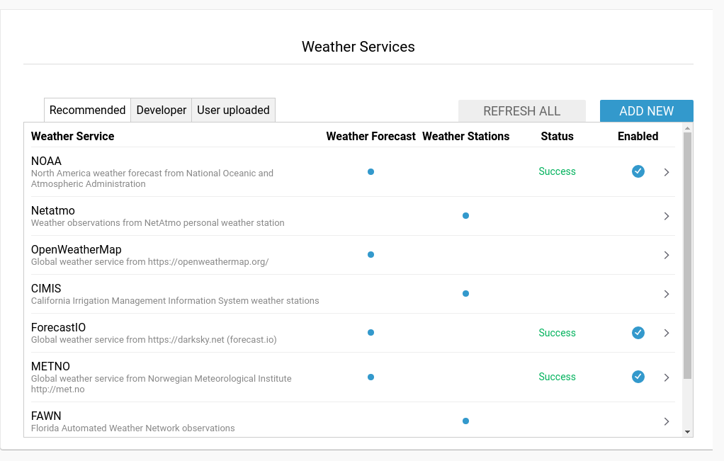 RainMachine Weather Engine – RainMachine